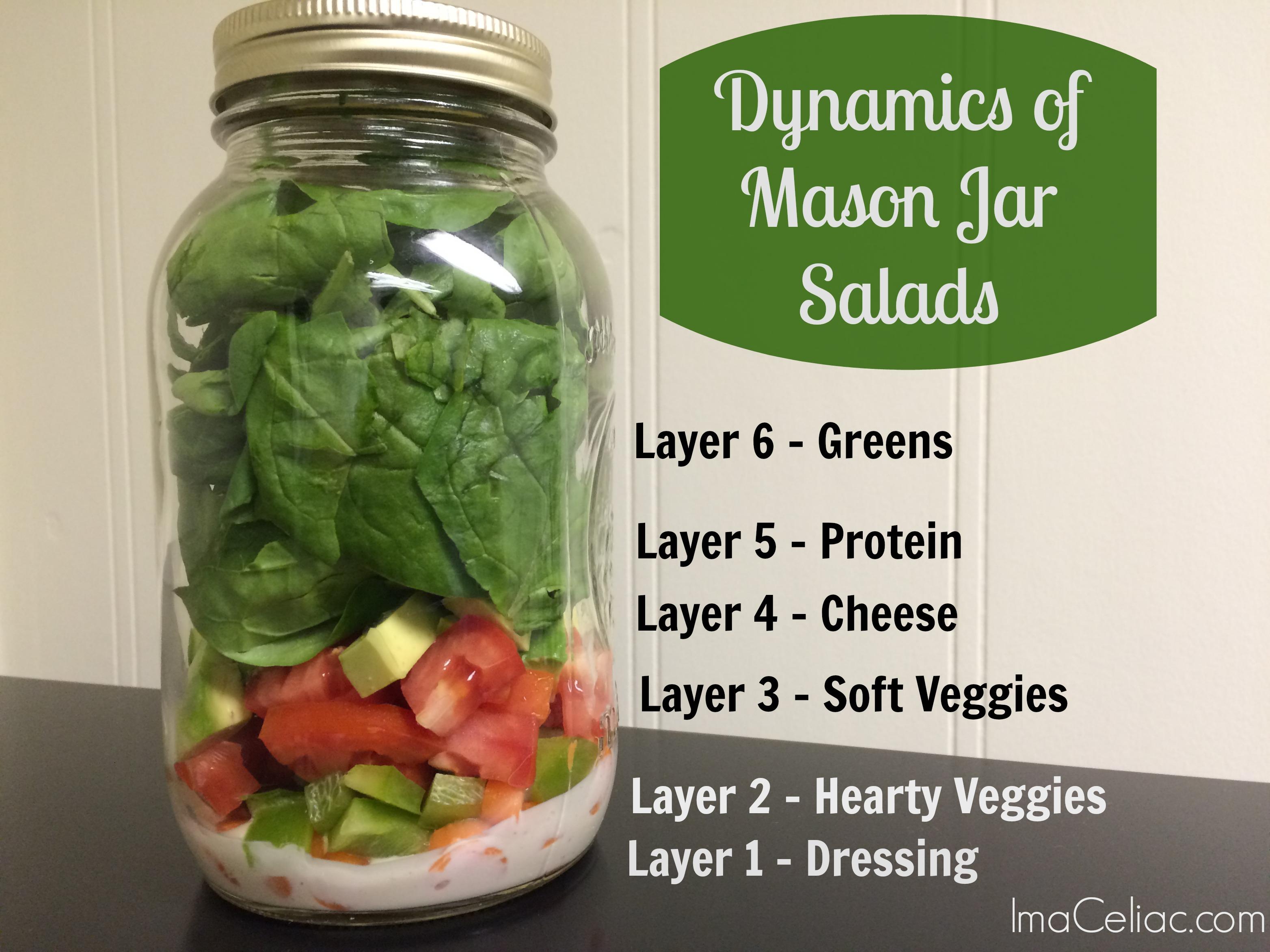 Where Can I Find Mason Jars Part - 30: Mason Jar Salads   Imaceliac.com
